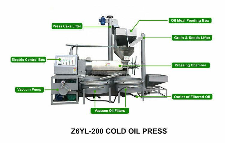 cold press peanut oil press